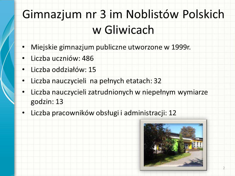 Gimnazjum nr 3 im Noblistów Polskich w Gliwicach Miejskie gimnazjum publiczne utworzone w 1999r. Liczba uczniów: 486 Liczba oddziałów: 15 Liczba naucz