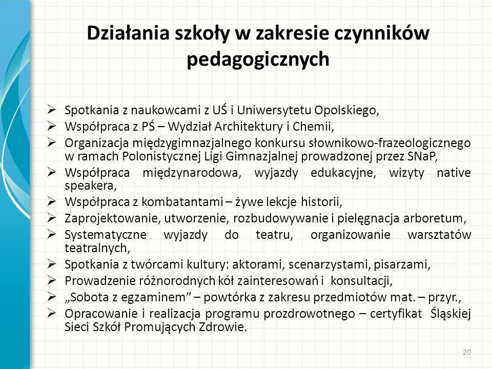 Działania szkoły w zakresie czynników pedagogicznych Spotkania z naukowcami z UŚ i Uniwersytetu Opolskiego, Współpraca z PŚ – Wydział Architektury i C