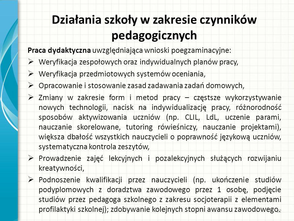 Działania szkoły w zakresie czynników pedagogicznych Praca dydaktyczna uwzględniająca wnioski poegzaminacyjne: Weryfikacja zespołowych oraz indywidual
