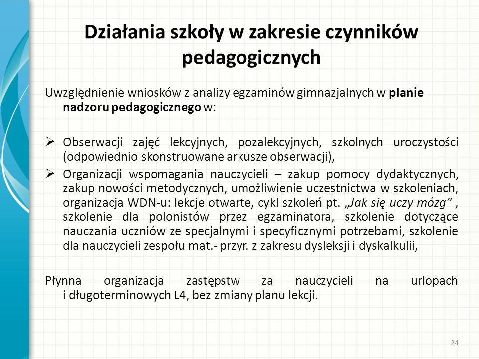 Działania szkoły w zakresie czynników pedagogicznych Uwzględnienie wniosków z analizy egzaminów gimnazjalnych w planie nadzoru pedagogicznego w: Obser