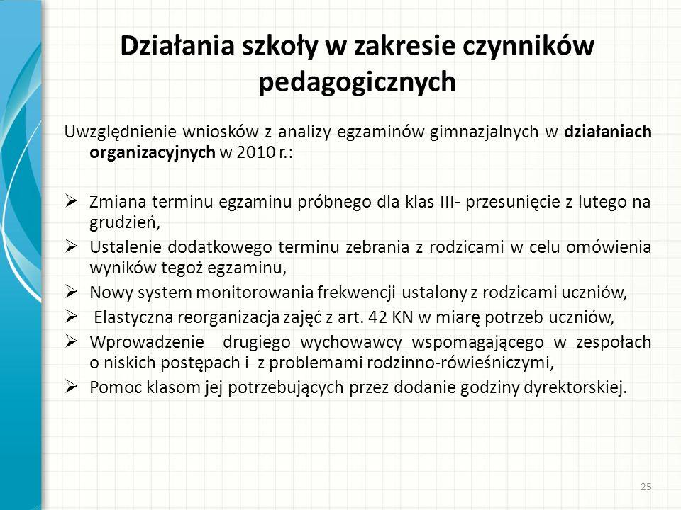 Działania szkoły w zakresie czynników pedagogicznych Uwzględnienie wniosków z analizy egzaminów gimnazjalnych w działaniach organizacyjnych w 2010 r.: