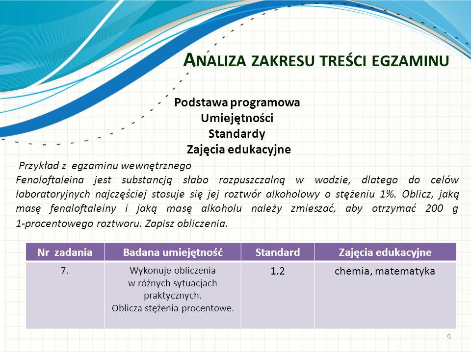 A NALIZA ZAKRESU TREŚCI EGZAMINU Podstawa programowa Umiejętności Standardy Zajęcia edukacyjne Przykład z egzaminu wewnętrznego Fenoloftaleina jest su