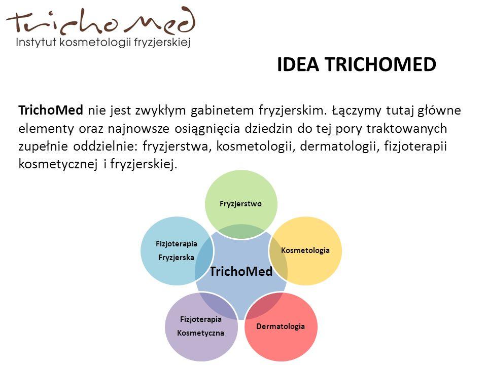 IDEA TRICHOMED TrichoMed nie jest zwykłym gabinetem fryzjerskim. Łączymy tutaj główne elementy oraz najnowsze osiągnięcia dziedzin do tej pory traktow
