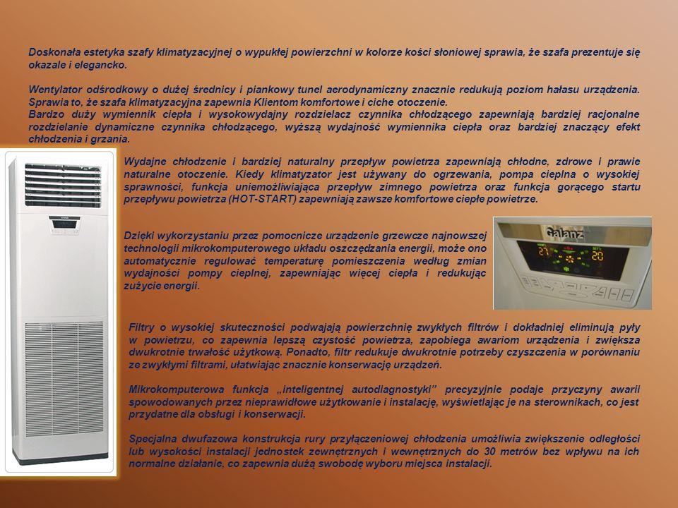 Pobór i wydajność mocy przy użyciu tradycyjnego grzejnika elektrycznego Pobór i wydajność mocy przy użyciu szafy grzewczo-chłodzącej