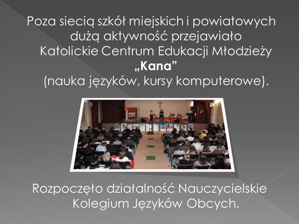 Poza siecią szkół miejskich i powiatowych dużą aktywność przejawiało Katolickie Centrum Edukacji MłodzieżyKana (nauka języków, kursy komputerowe). Roz
