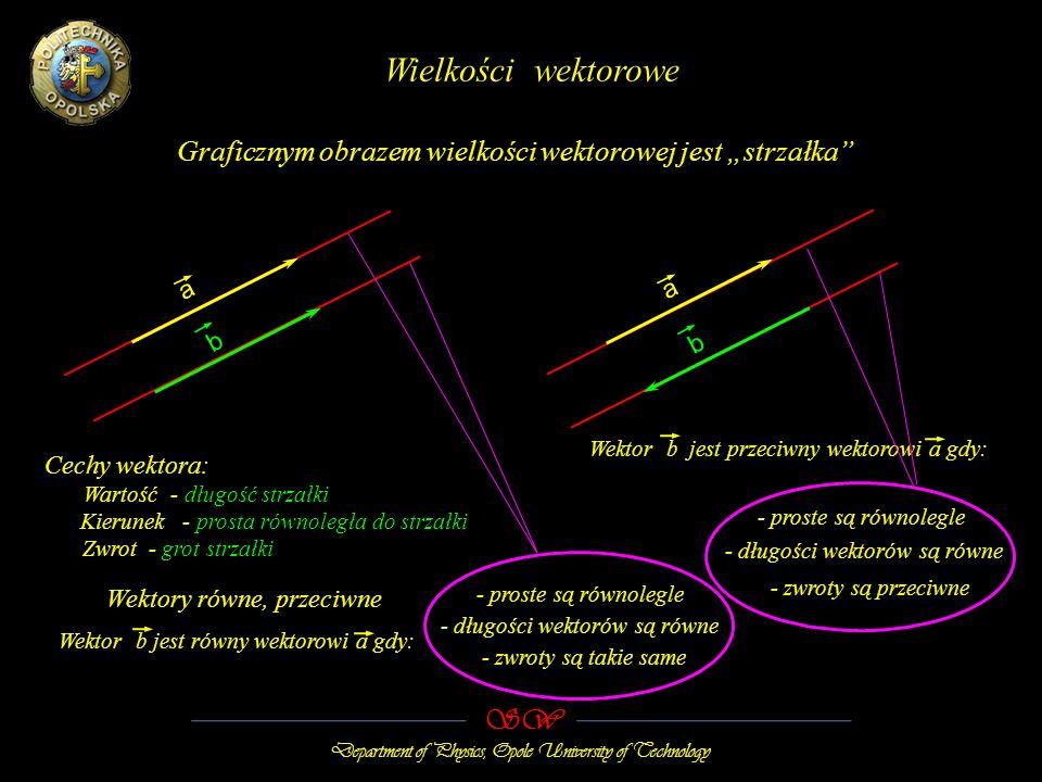 SW Department of Physics, Opole University of Technology Wielkości wektorowe Graficznym obrazem wielkości wektorowej jest strzałka a b a Cechy wektora: Wartość - długość strzałki Kierunek - prosta równoległa do strzałki Zwrot - grot strzałki Wektory równe, przeciwne Wektor b jest równy wektorowi a gdy: - proste są równolegle - długości wektorów są równe - zwroty są takie same Wektor b jest przeciwny wektorowi a gdy: b - proste są równolegle - długości wektorów są równe - zwroty są przeciwne