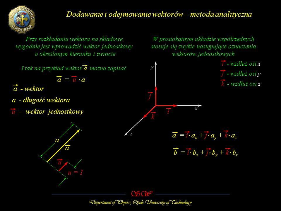 z SW Department of Physics, Opole University of Technology Dodawanie i odejmowanie wektorów – metoda analityczna Przy rozkładaniu wektora na składowe wygodnie jest wprowadzić wektor jednostkowy o określonym kierunku i zwrocie x y i j k a u a u = 1 I tak na przykład wektor a można zapisać a = u a a - wektor a - długość wektora u – wektor jednostkowy W prostokątnym układzie współrzędnych stosuje się zwykle następujące oznaczenia wektorów jednostkowych k - wzdłuż osi z j - wzdłuż osi y i - wzdłuż osi x a = i a x + j a y + k a z b = i b x + j b y + k b z