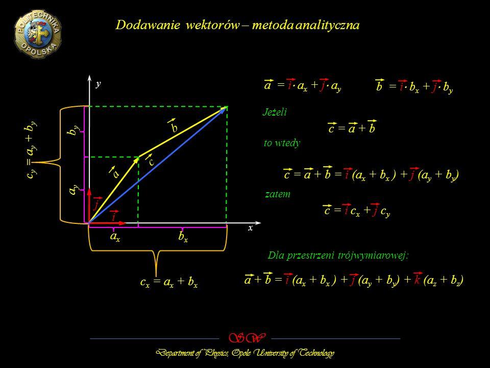 SW Department of Physics, Opole University of Technology Dodawanie wektorów – metoda analityczna x y i j Dla przestrzeni trójwymiarowej: a = i a x + j a y b = i b x + j b y a b bx bx byby axax ayay c x = a x + b x c y = a y + b y c = a + b c c = i c x + j c y c = a + b = i (a x + b x ) + j (a y + b y ) a + b = i (a x + b x ) + j (a y + b y ) + k (a z + b z ) Jeżeli to wtedy zatem