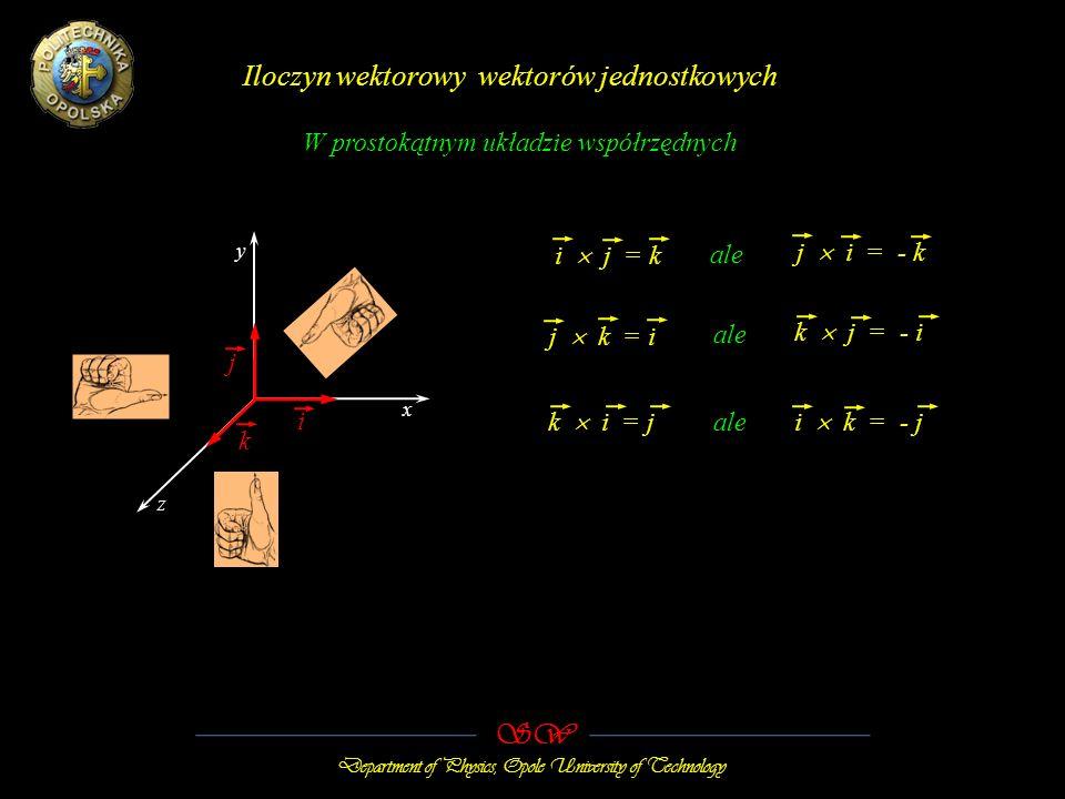 SW Department of Physics, Opole University of Technology Iloczyn wektorowy wektorów jednostkowych W prostokątnym układzie współrzędnych ale z x y i j k i j = k j i = - k k j = - i k i = ji k = - j ale j k = i