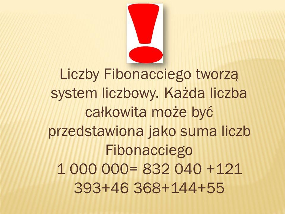 Liczby Fibonacciego tworzą system liczbowy. Każda liczba całkowita może być przedstawiona jako suma liczb Fibonacciego 1 000 000= 832 040 +121 393+46