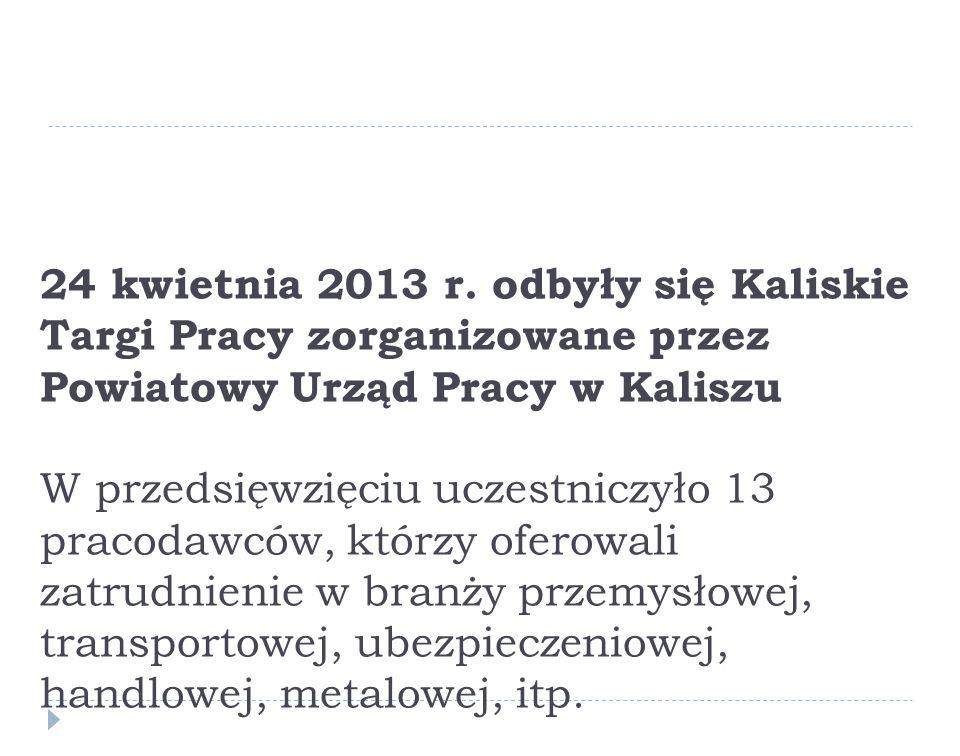 24 kwietnia 2013 r. odbyły się Kaliskie Targi Pracy zorganizowane przez Powiatowy Urząd Pracy w Kaliszu W przedsięwzięciu uczestniczyło 13 pracodawców