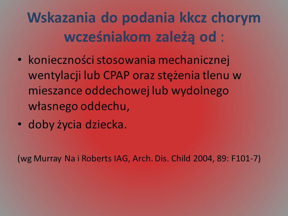Wskazania do podania kkcz chorym wcześniakom zależą od : konieczności stosowania mechanicznej wentylacji lub CPAP oraz stężenia tlenu w mieszance oddechowej lub wydolnego własnego oddechu, doby życia dziecka.