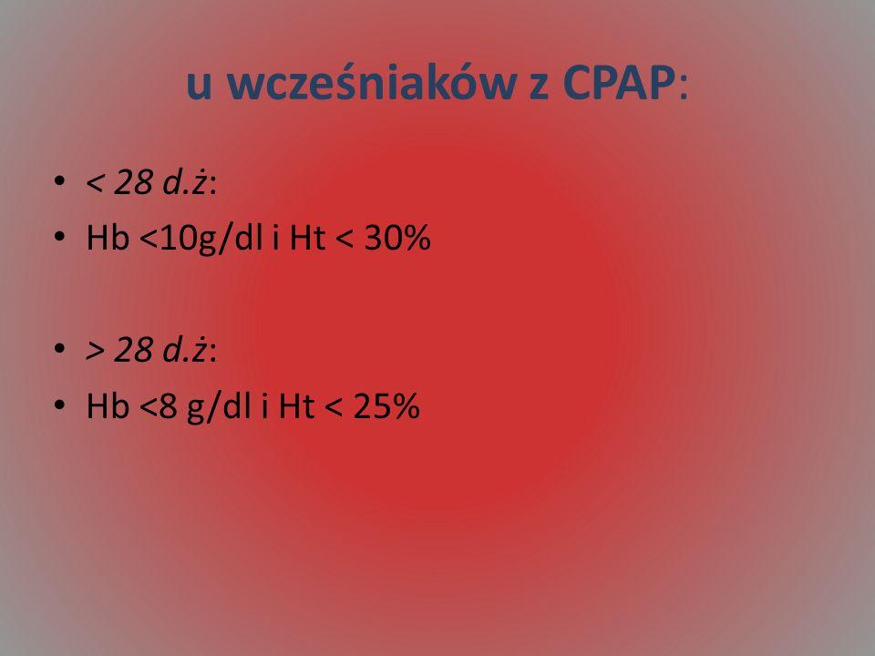 u wcześniaków z CPAP: < 28 d.ż: Hb <10g/dl i Ht < 30% > 28 d.ż: Hb <8 g/dl i Ht < 25%