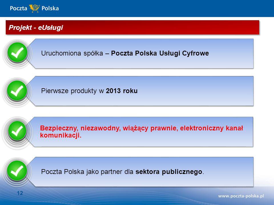 12 Uruchomiona spółka – Poczta Polska Usługi Cyfrowe Pierwsze produkty w 2013 roku Bezpieczny, niezawodny, wiążący prawnie, elektroniczny kanał komunikacji.