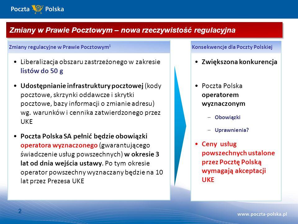 2 Zmiany regulacyjne w Prawie Pocztowym 1 Liberalizacja obszaru zastrzeżonego w zakresie listów do 50 g Udostępnianie infrastruktury pocztowej (kody p