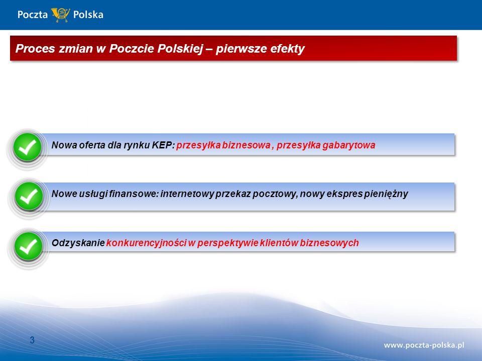 3 Proces zmian w Poczcie Polskiej – pierwsze efekty Nowa oferta dla rynku KEP: przesyłka biznesowa, przesyłka gabarytowa Nowe usługi finansowe: internetowy przekaz pocztowy, nowy ekspres pieniężny Odzyskanie konkurencyjności w perspektywie klientów biznesowych