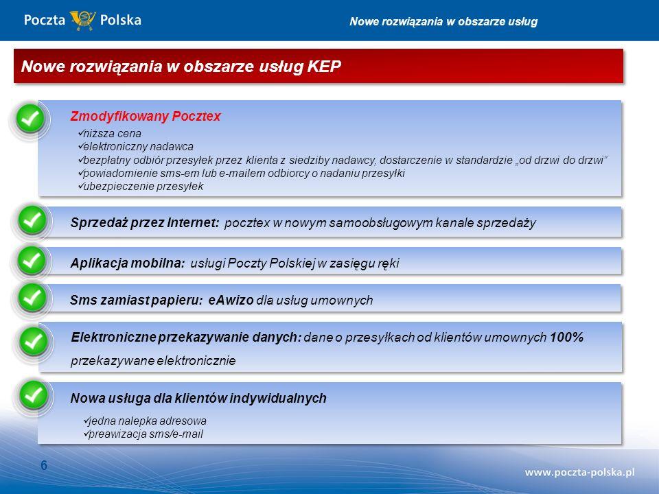 6 Nowe rozwiązania w obszarze usług KEP Zmodyfikowany Pocztex niższa cena elektroniczny nadawca bezpłatny odbiór przesyłek przez klienta z siedziby na