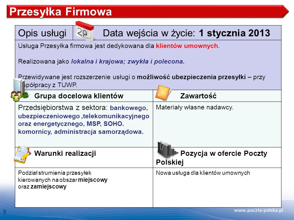 8 Opis usługi Data wejścia w życie: 1 stycznia 2013 Usługa Przesyłka firmowa jest dedykowana dla klientów umownych. Realizowana jako lokalna i krajowa