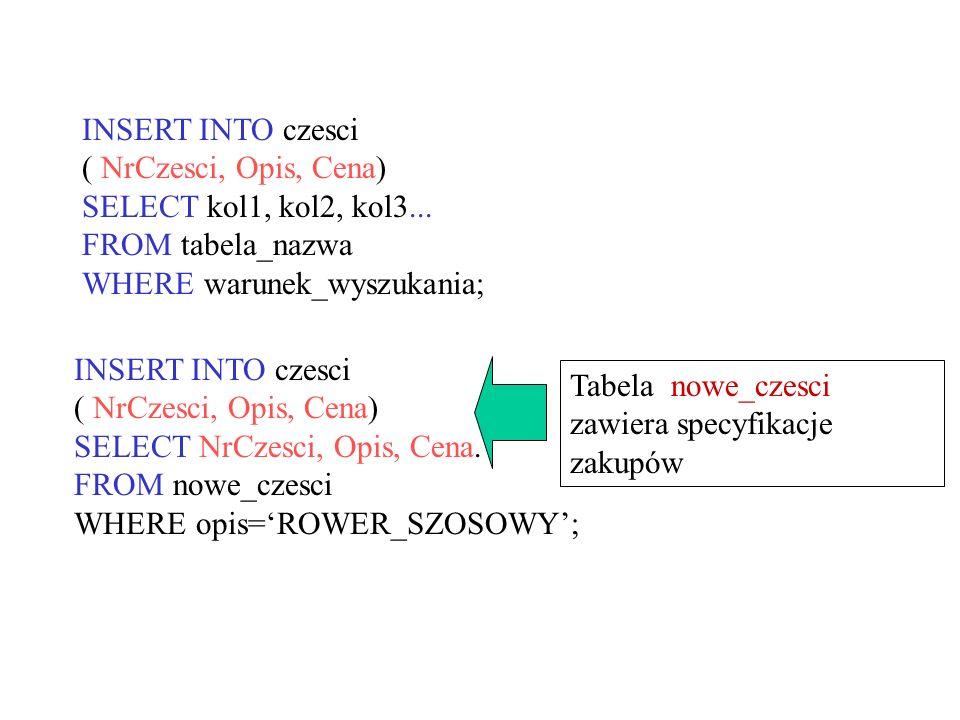 INSERT INTO czesci ( NrCzesci, Opis, Cena) SELECT kol1, kol2, kol3... FROM tabela_nazwa WHERE warunek_wyszukania; INSERT INTO czesci ( NrCzesci, Opis,