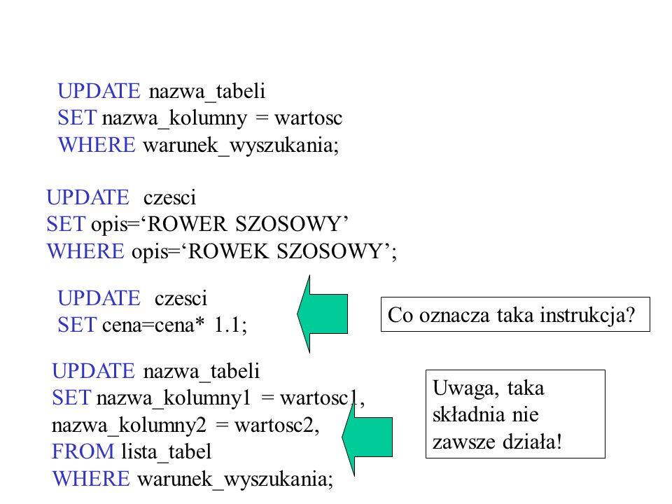 UPDATE nazwa_tabeli SET nazwa_kolumny = wartosc WHERE warunek_wyszukania; UPDATE czesci SET opis=ROWER SZOSOWY WHERE opis=ROWEK SZOSOWY; UPDATE czesci