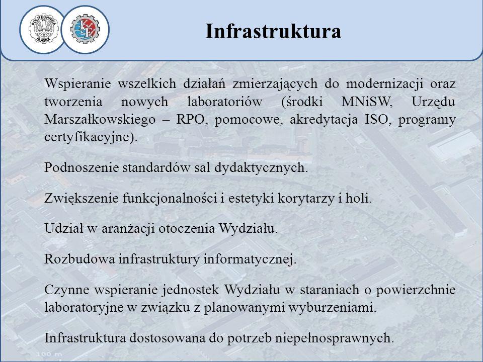 Wspieranie wszelkich działań zmierzających do modernizacji oraz tworzenia nowych laboratoriów (środki MNiSW, Urzędu Marszałkowskiego – RPO, pomocowe,
