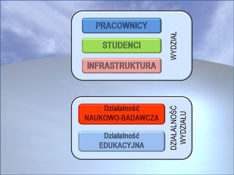 Program wyborczy Dr hab. inż. Janusz Kotowicz, Prof. nzw. Pol. Śl. Gliwice Maj 2008