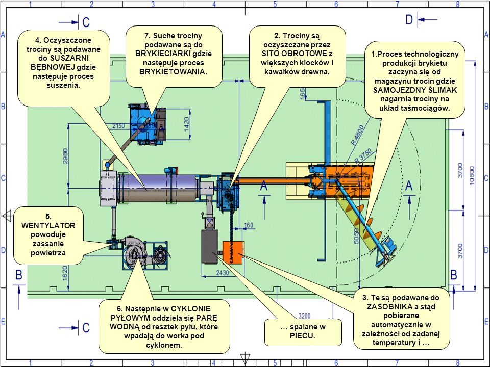 1.Proces technologiczny produkcji brykietu zaczyna się od magazynu trocin gdzie SAMOJEZDNY ŚLIMAK nagarnia trociny na układ taśmociągów. 2. Trociny są