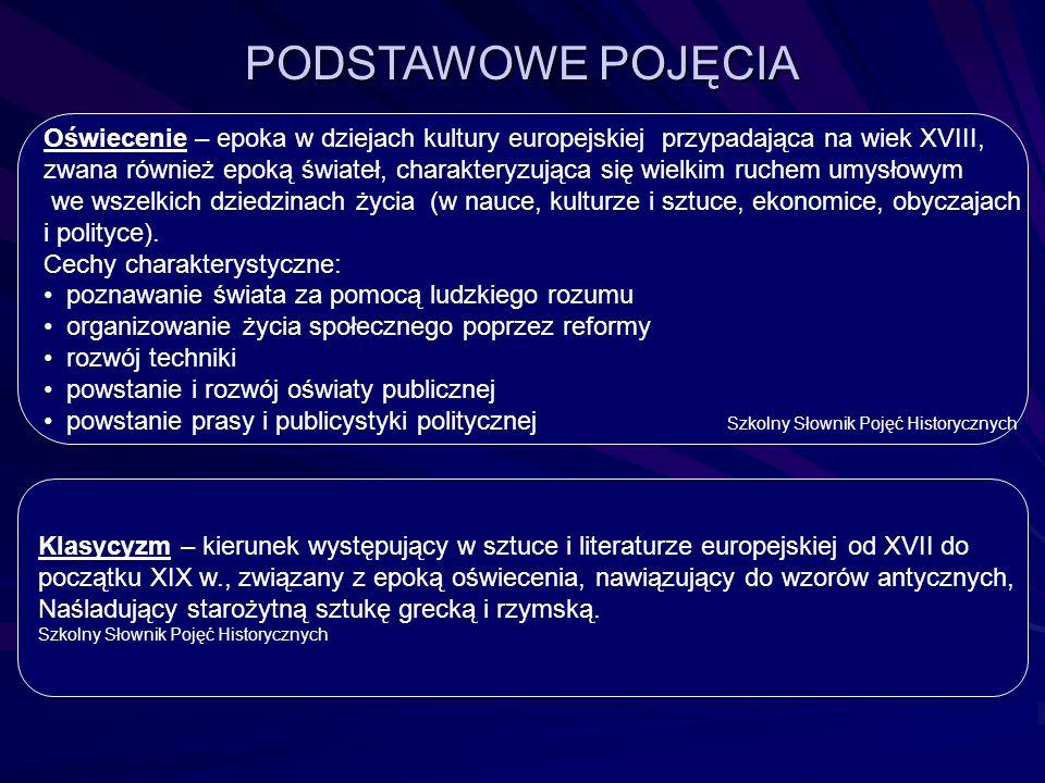 PODSTAWOWE POJĘCIA Rokoko – styl w sztuce europejskiej występujący w poł.
