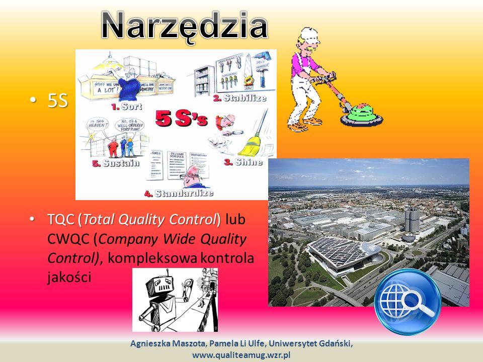 5S 5S TQC (Total Quality Control) TQC (Total Quality Control) lub CWQC (Company Wide Quality Control), kompleksowa kontrola jakości Agnieszka Maszota,