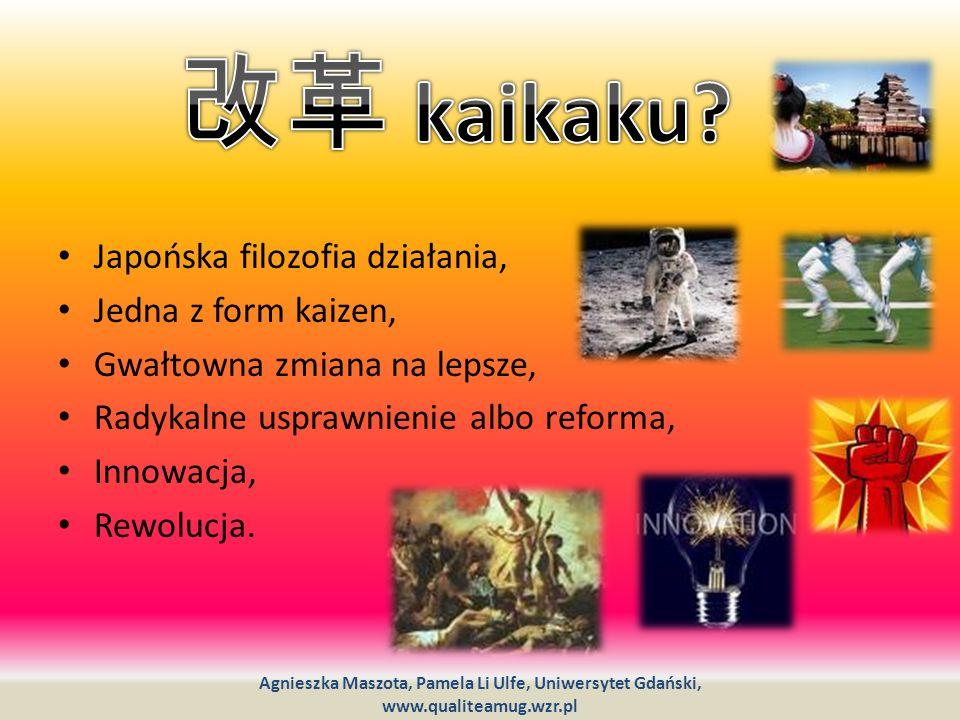 Japońska filozofia działania, Jedna z form kaizen, Gwałtowna zmiana na lepsze, Radykalne usprawnienie albo reforma, Innowacja, Rewolucja. Agnieszka Ma