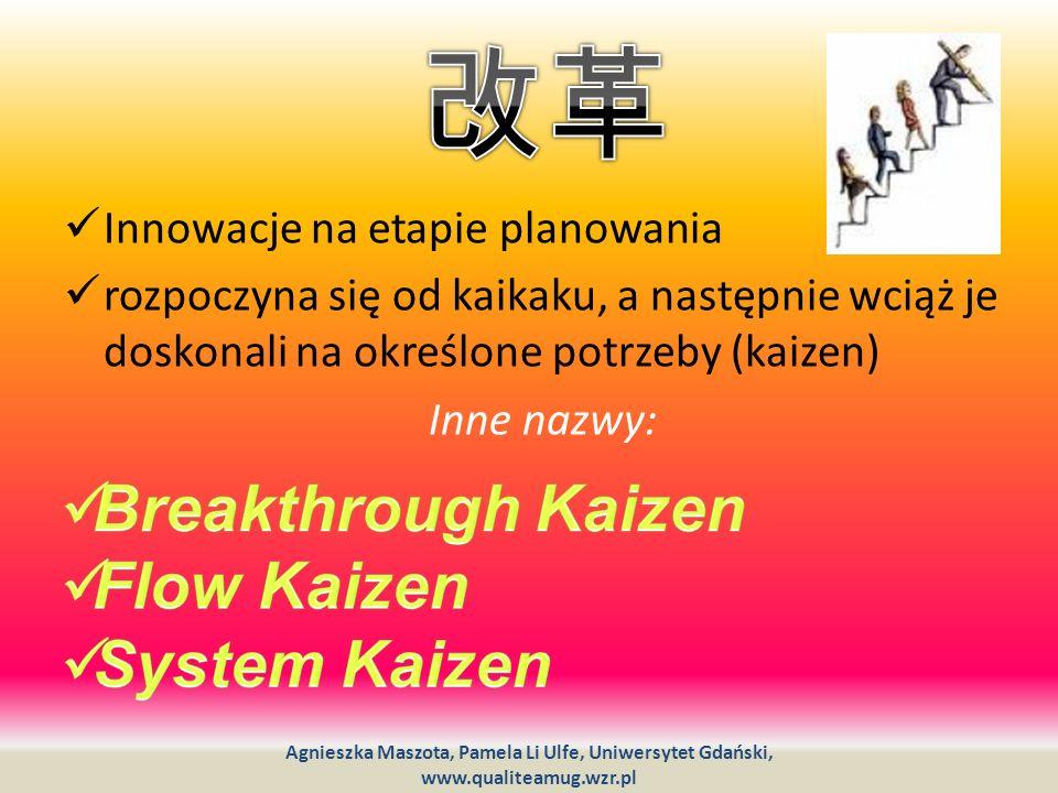 Innowacje na etapie planowania rozpoczyna się od kaikaku, a następnie wciąż je doskonali na określone potrzeby (kaizen) Inne nazwy: Agnieszka Maszota,