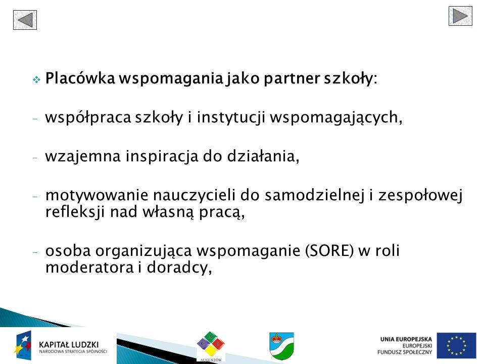 Placówka wspomagania jako partner szkoły: - współpraca szkoły i instytucji wspomagających, - wzajemna inspiracja do działania, - motywowanie nauczycie