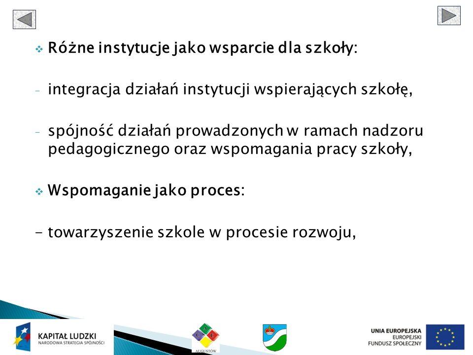 Różne instytucje jako wsparcie dla szkoły: - integracja działań instytucji wspierających szkołę, - spójność działań prowadzonych w ramach nadzoru peda