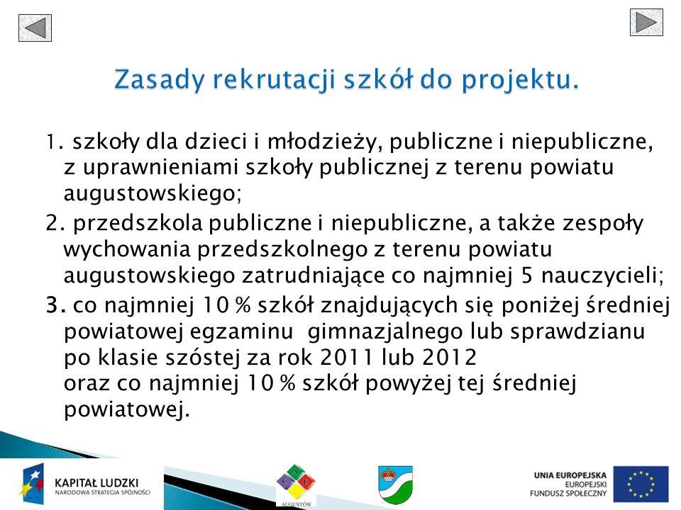 1. szkoły dla dzieci i młodzieży, publiczne i niepubliczne, z uprawnieniami szkoły publicznej z terenu powiatu augustowskiego; 2. przedszkola publiczn