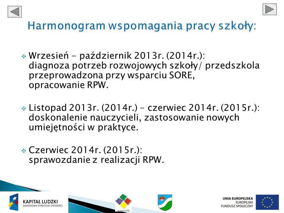 Wrzesień - październik 2013r. (2014r.): diagnoza potrzeb rozwojowych szkoły/ przedszkola przeprowadzona przy wsparciu SORE, opracowanie RPW. Listopad