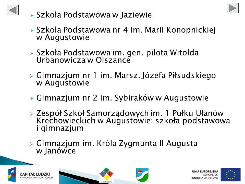 I Liceum Ogólnokształcące im.Grzegorza Piramowicza w Augustowie II Liceum Ogólnokształcące im.