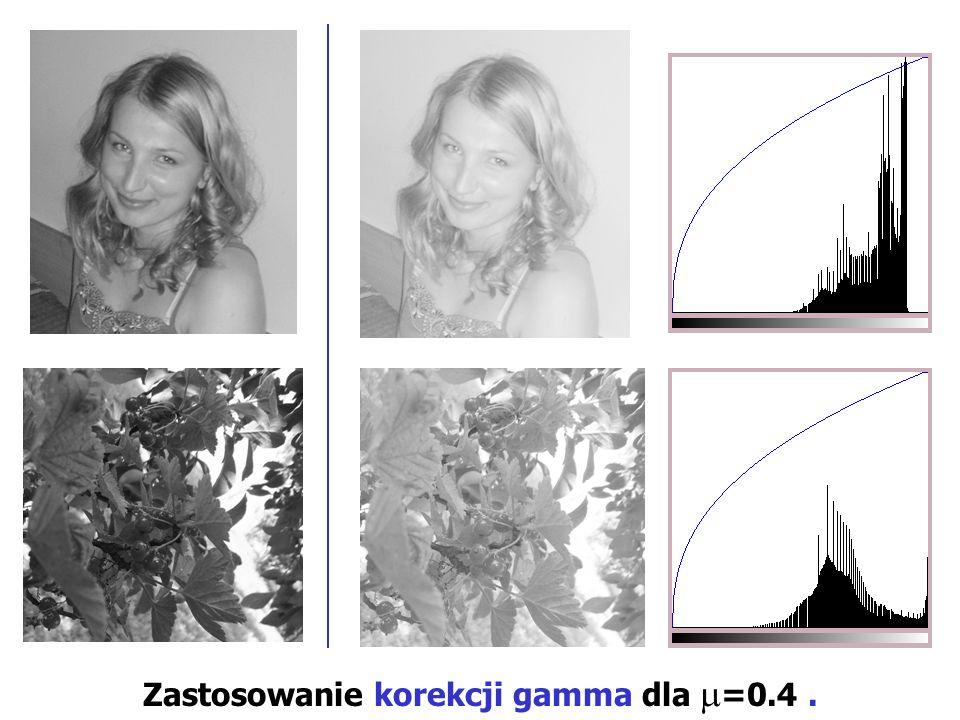 Zastosowanie korekcji gamma dla =0.4.