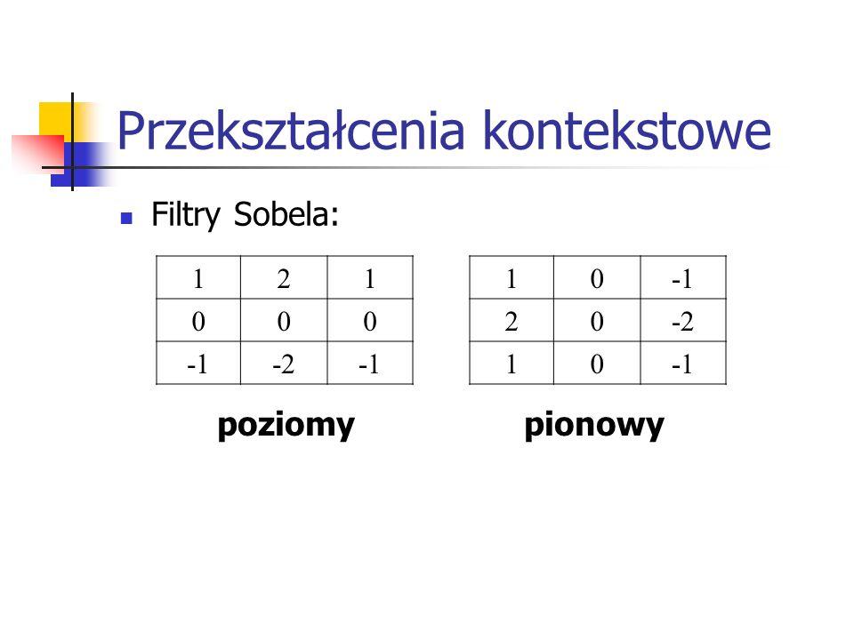 Przekształcenia kontekstowe Filtry Sobela: 121 000 -2 10 20-2 10 poziomy pionowy