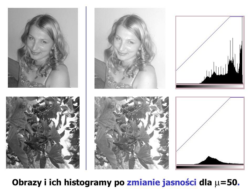 Przekształcenia kontekstowe Filtry uśredniające wartości pikseli w sposób ważony, np.
