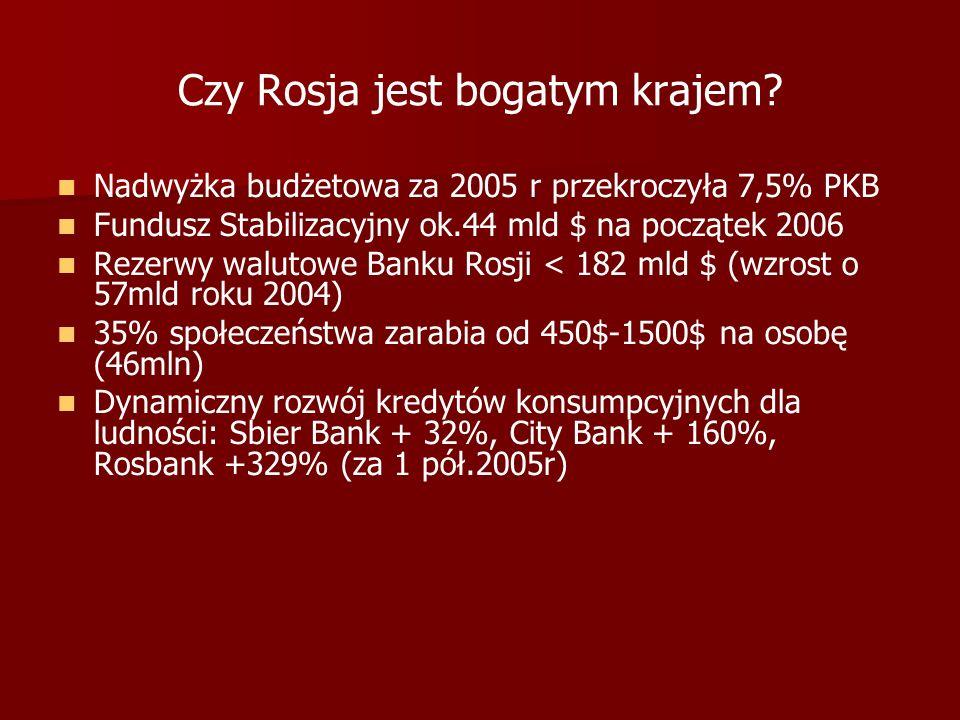 Czy Rosja jest bogatym krajem? Nadwyżka budżetowa za 2005 r przekroczyła 7,5% PKB Fundusz Stabilizacyjny ok.44 mld $ na początek 2006 Rezerwy walutowe
