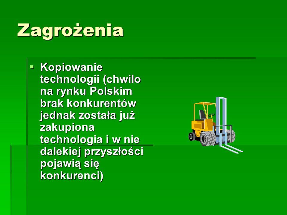 Zagrożenia Kopiowanie technologii (chwilo na rynku Polskim brak konkurentów jednak została już zakupiona technologia i w nie dalekiej przyszłości poja