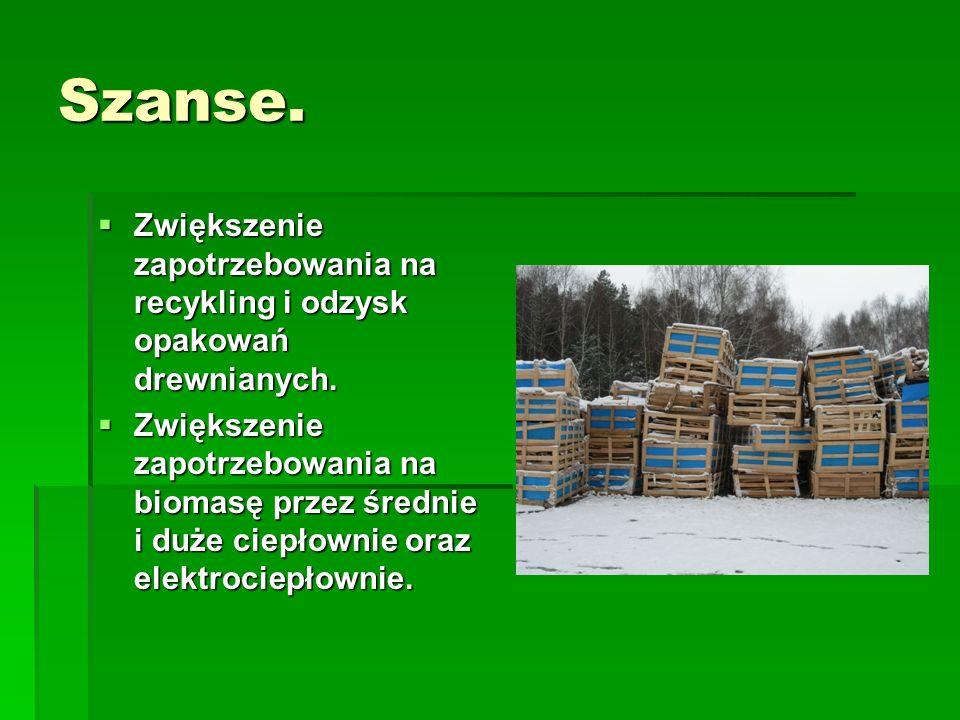 Szanse. Zwiększenie zapotrzebowania na recykling i odzysk opakowań drewnianych. Zwiększenie zapotrzebowania na recykling i odzysk opakowań drewnianych