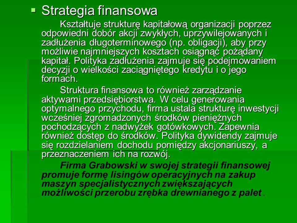 Strategia finansowa Strategia finansowa Kształtuje strukturę kapitałową organizacji poprzez odpowiedni dobór akcji zwykłych, uprzywilejowanych i zadłu