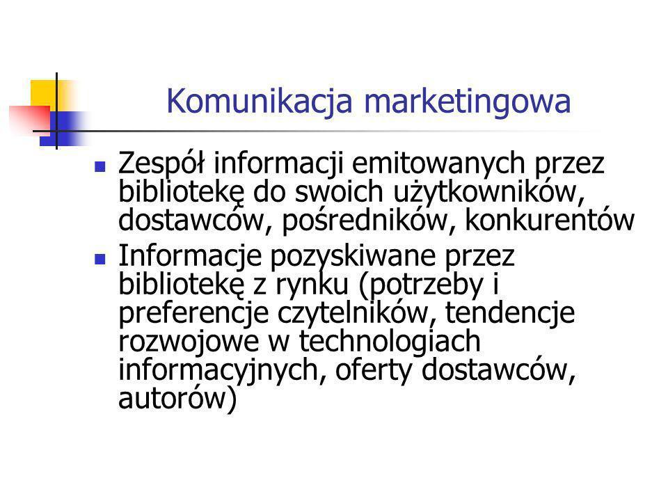 Komunikacja marketingowa Zespół informacji emitowanych przez bibliotekę do swoich użytkowników, dostawców, pośredników, konkurentów Informacje pozyskiwane przez bibliotekę z rynku (potrzeby i preferencje czytelników, tendencje rozwojowe w technologiach informacyjnych, oferty dostawców, autorów)