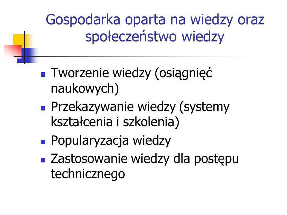 Zasoby Wielkopolskiej Biblioteki Cyfrowej Zasób edukacyjny (skrypty, podręczniki i monografie wydawane lokalnie) Zasób dziedzictwa kulturowego (najcenniejsze zabytki piśmiennictwa bibliotek poznańskich) Regionalia (piśmiennictwo dotyczące Poznania i Wielkopolski) Muzykalia (nuty ze zbiorów Biblioteki Akademii Muzycznej w Poznaniu) Liczba publikacji w WBC wynosi 5828 pozycji, łączna liczba czytelników 364934 (od dnia 11.06.2004) [stan na dzień 01.09.2005.]
