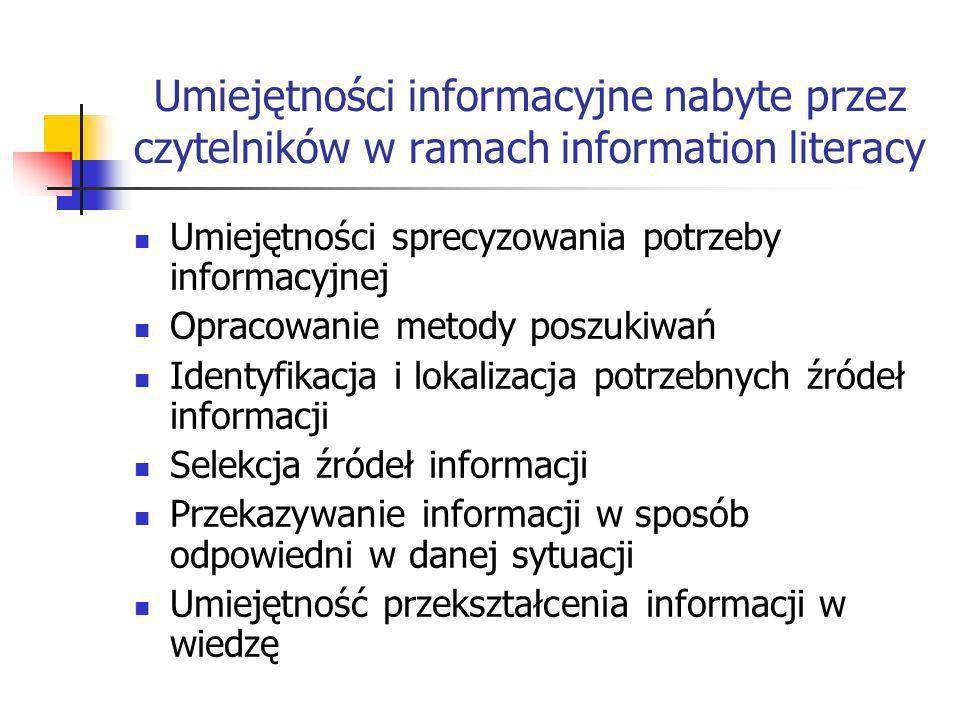 Umiejętności informacyjne nabyte przez czytelników w ramach information literacy Umiejętności sprecyzowania potrzeby informacyjnej Opracowanie metody poszukiwań Identyfikacja i lokalizacja potrzebnych źródeł informacji Selekcja źródeł informacji Przekazywanie informacji w sposób odpowiedni w danej sytuacji Umiejętność przekształcenia informacji w wiedzę