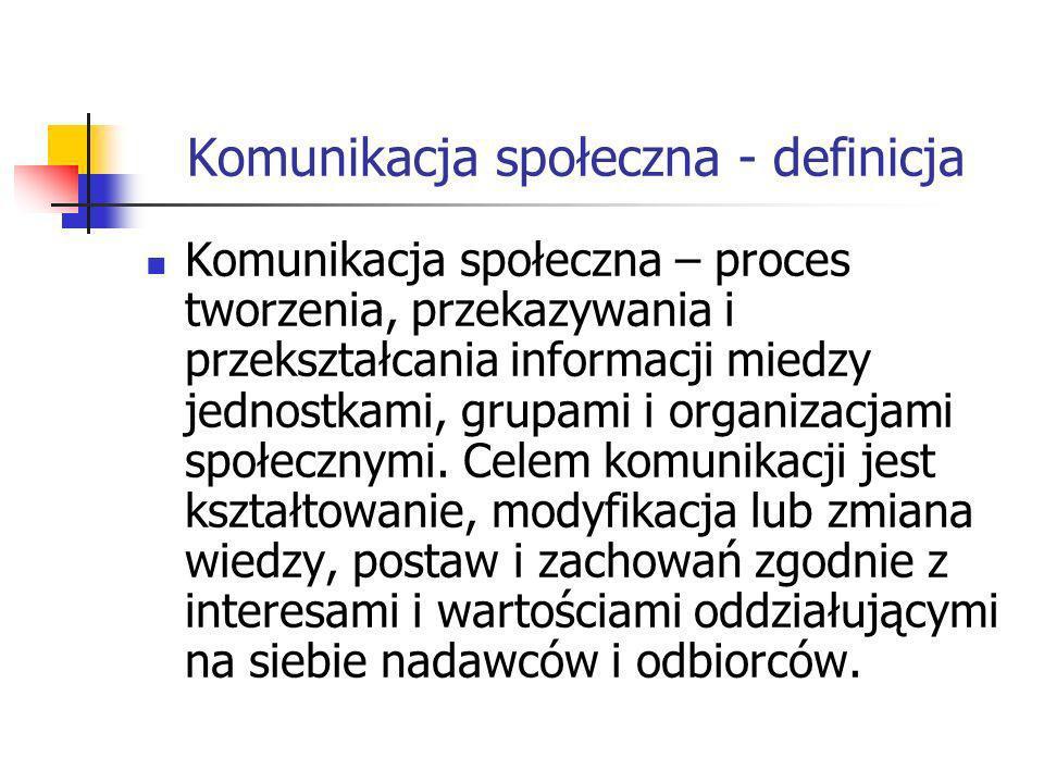 Model komunikacji społecznej w bibliotece (wg.