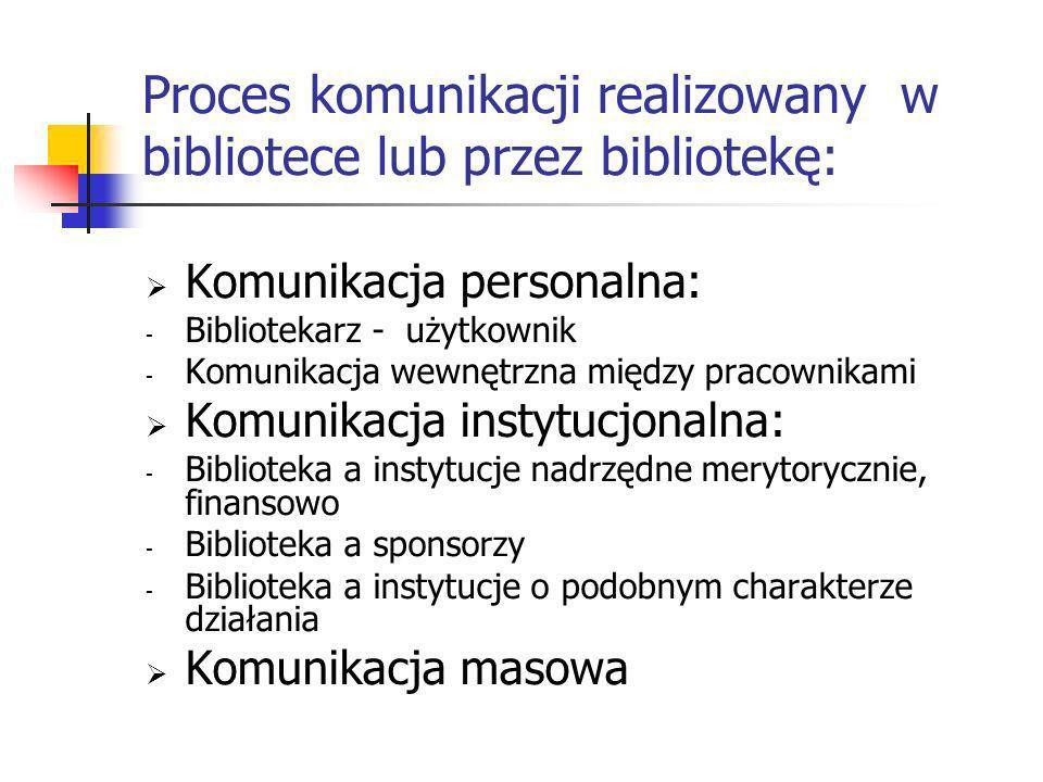 Proces komunikacji realizowany w bibliotece lub przez bibliotekę: Komunikacja personalna: - Bibliotekarz - użytkownik - Komunikacja wewnętrzna między pracownikami Komunikacja instytucjonalna: - Biblioteka a instytucje nadrzędne merytorycznie, finansowo - Biblioteka a sponsorzy - Biblioteka a instytucje o podobnym charakterze działania Komunikacja masowa