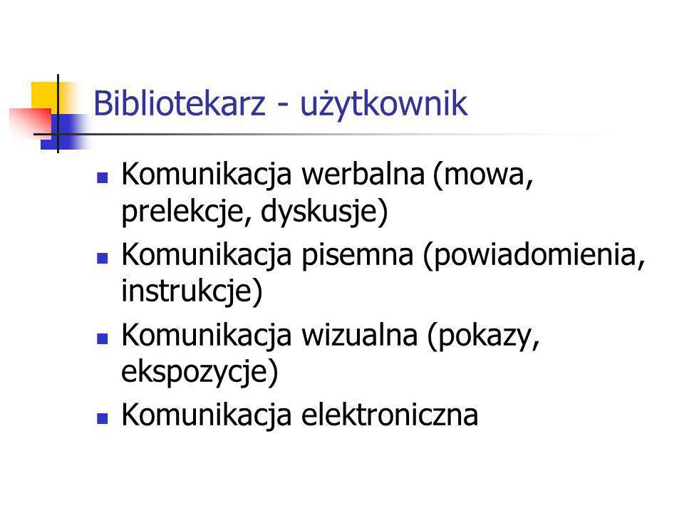 Bibliotekarz - użytkownik Komunikacja werbalna (mowa, prelekcje, dyskusje) Komunikacja pisemna (powiadomienia, instrukcje) Komunikacja wizualna (pokazy, ekspozycje) Komunikacja elektroniczna