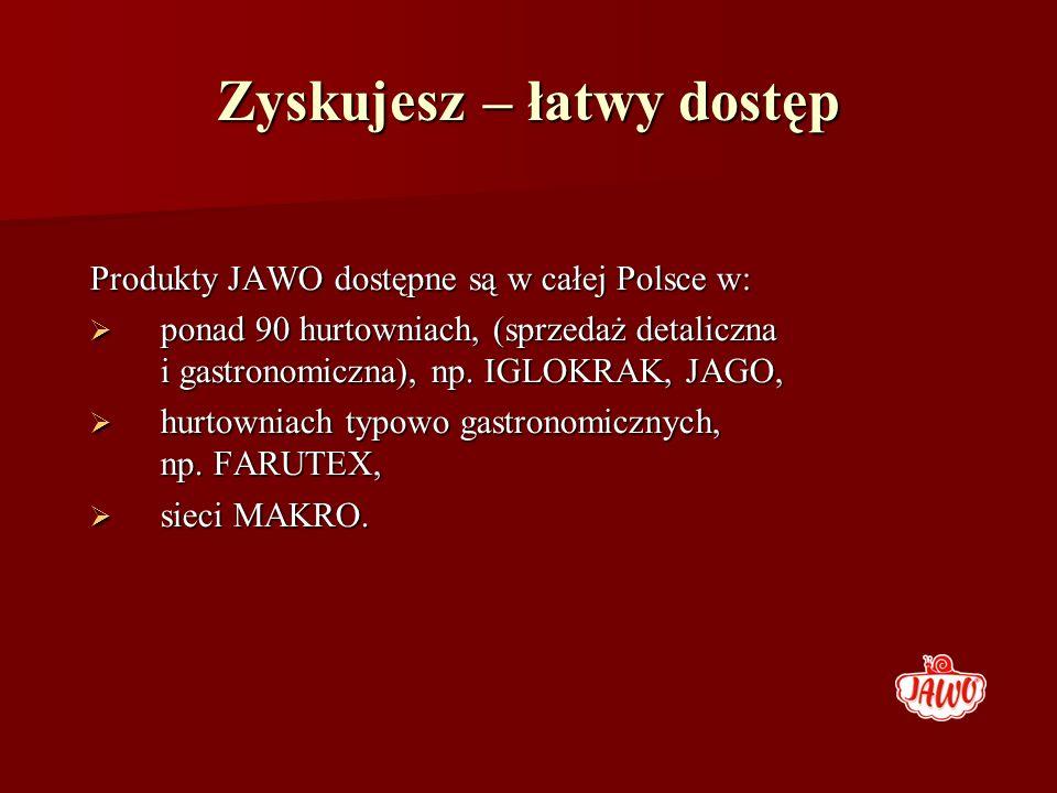 Zyskujesz – łatwy dostęp Produkty JAWO dostępne są w całej Polsce w: ponad 90 hurtowniach, (sprzedaż detaliczna i gastronomiczna), np. IGLOKRAK, JAGO,